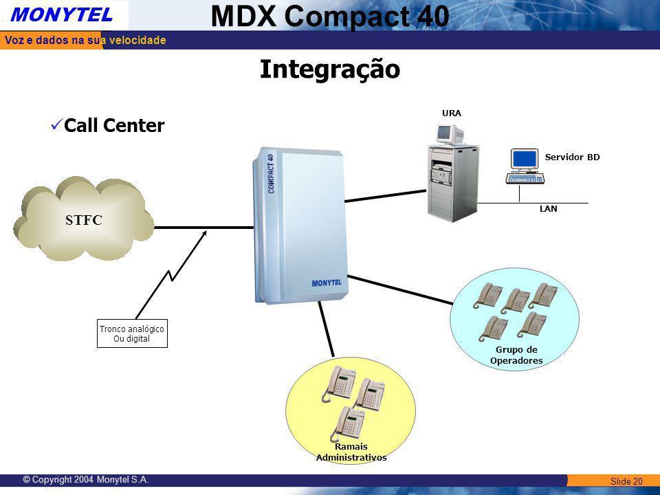 Integração Call Center STFC URA Servidor BD LAN Grupo de Operadores