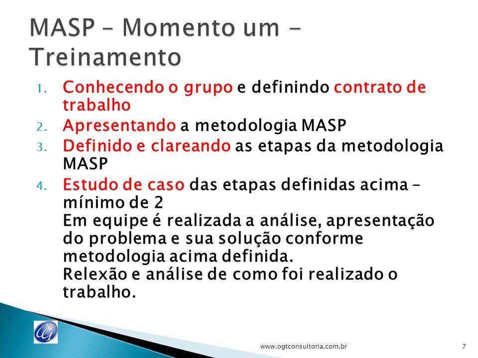 MASP – Momento um -Treinamento