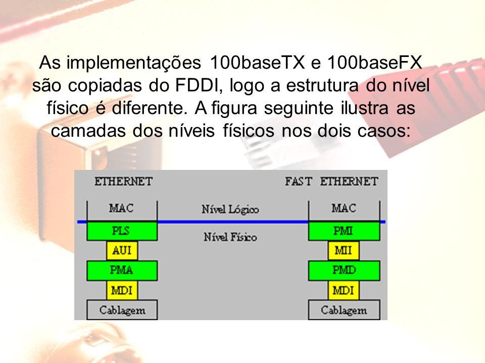 As implementações 100baseTX e 100baseFX são copiadas do FDDI, logo a estrutura do nível físico é diferente.