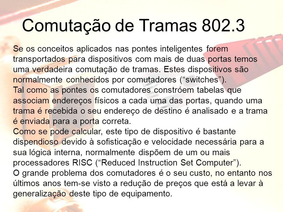 Comutação de Tramas 802.3