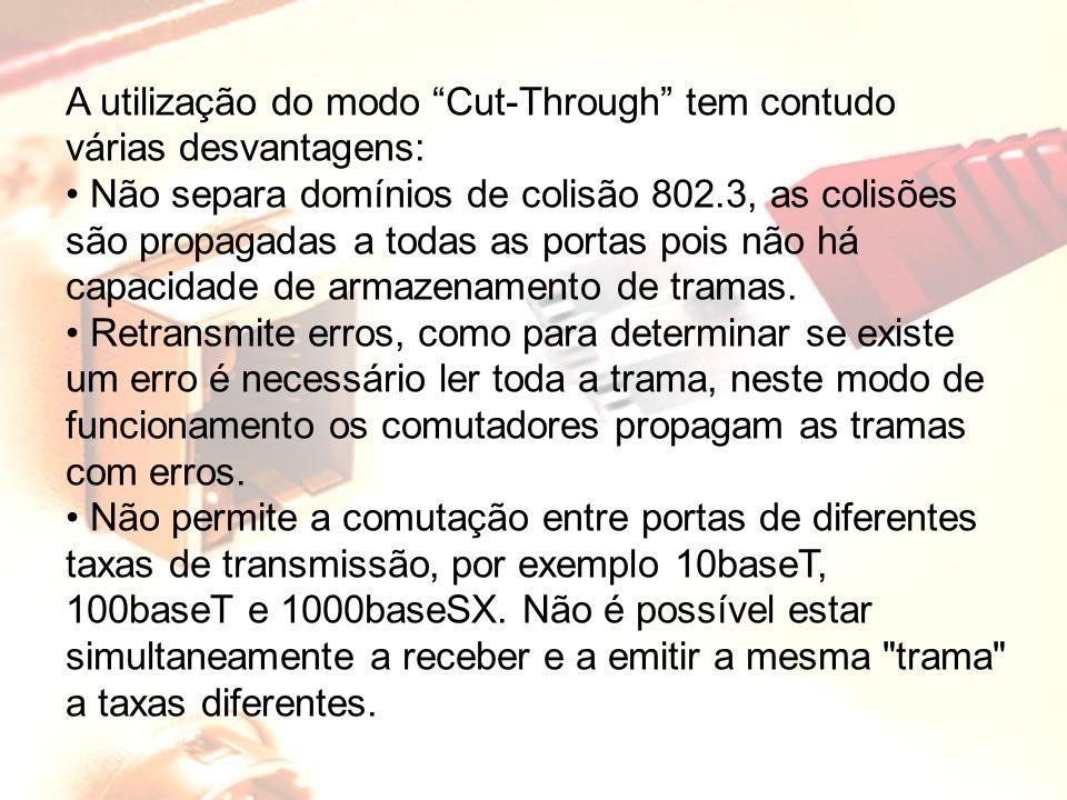 A utilização do modo Cut-Through tem contudo várias desvantagens: