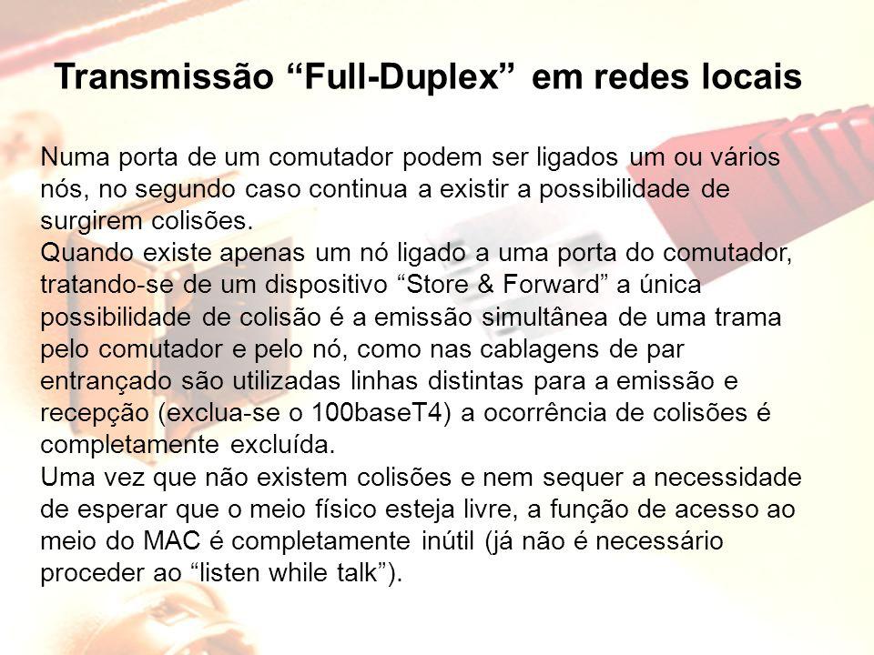 Transmissão Full-Duplex em redes locais