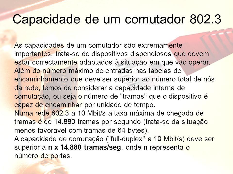 Capacidade de um comutador 802.3