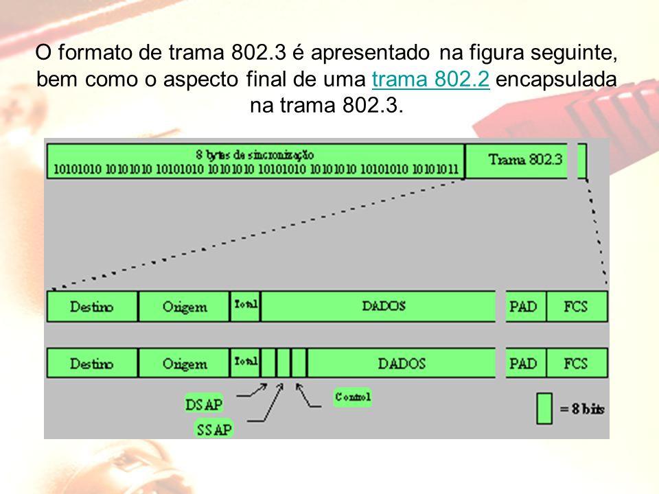 O formato de trama 802.3 é apresentado na figura seguinte, bem como o aspecto final de uma trama 802.2 encapsulada na trama 802.3.