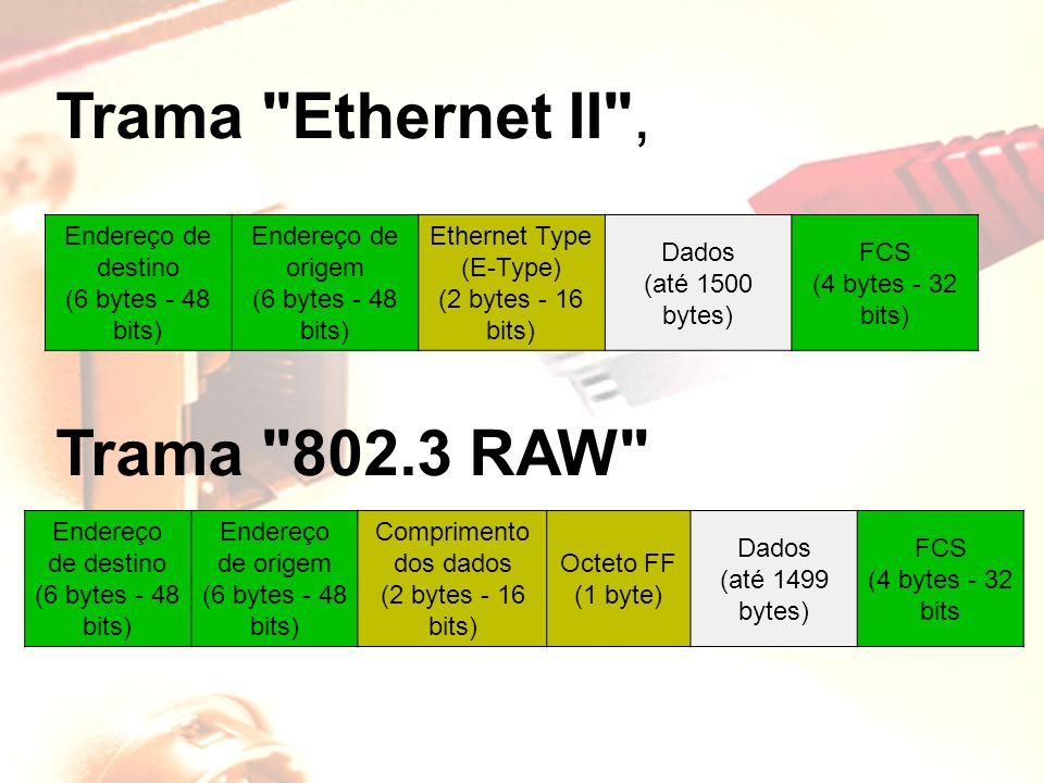 Trama Ethernet II , Trama 802.3 RAW