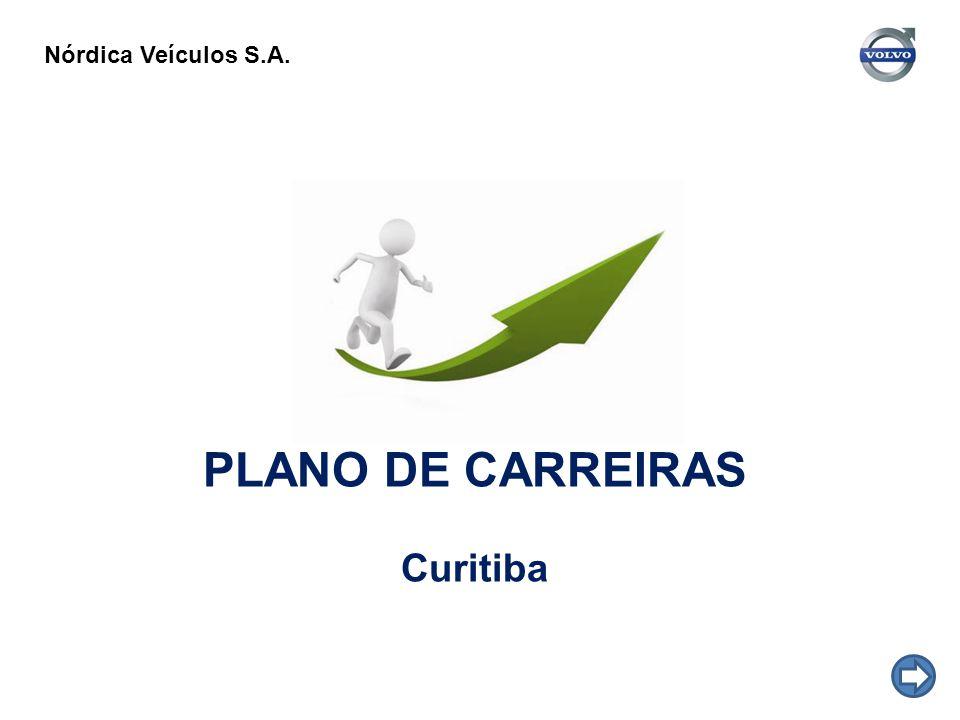 PLANO DE CARREIRAS Curitiba