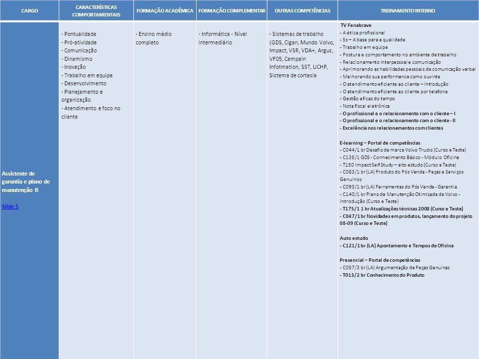 CARACTERÍSTICAS COMPORTAMENTAIS FORMAÇÃO COMPLEMENTAR