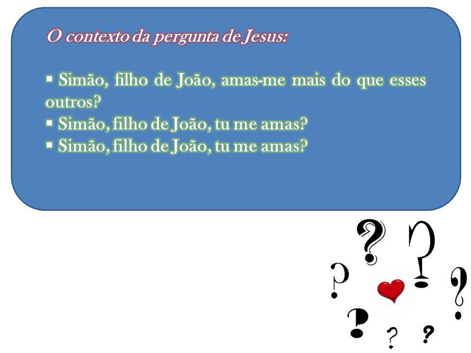 O contexto da pergunta de Jesus: