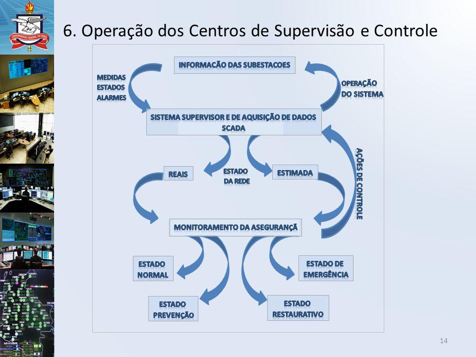 iNFORMACão DAS SUBESTACOES