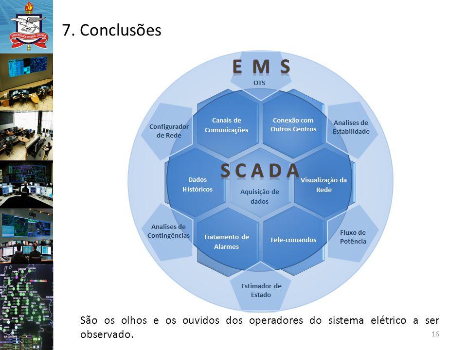 7. Conclusões São os olhos e os ouvidos dos operadores do sistema elétrico a ser observado.