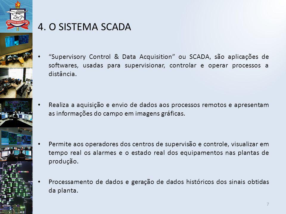 4. O SISTEMA SCADA