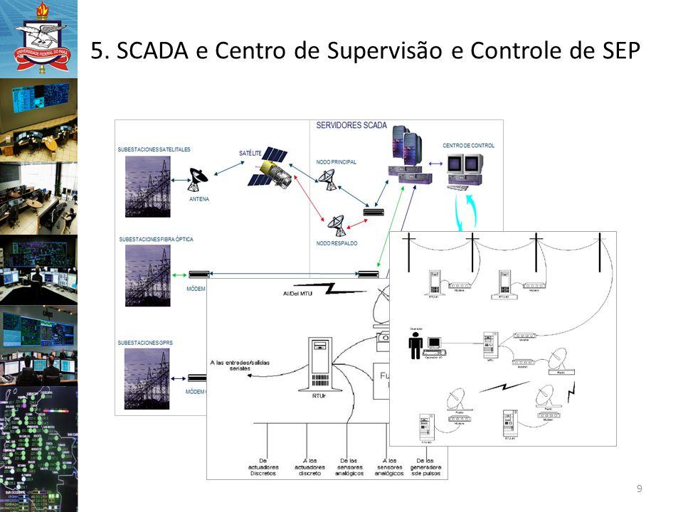 5. SCADA e Centro de Supervisão e Controle de SEP
