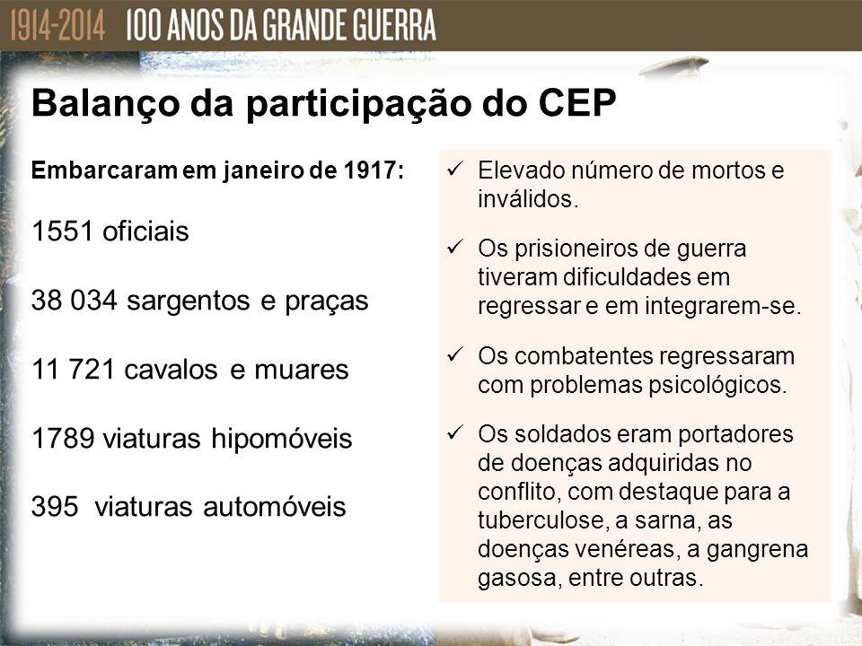 Balanço da participação do CEP