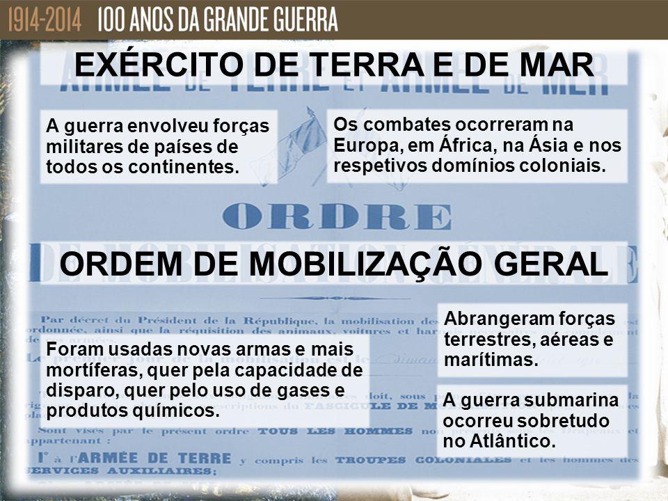 EXÉRCITO DE TERRA E DE MAR ORDEM DE MOBILIZAÇÃO GERAL