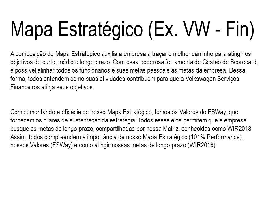 Mapa Estratégico (Ex. VW - Fin)