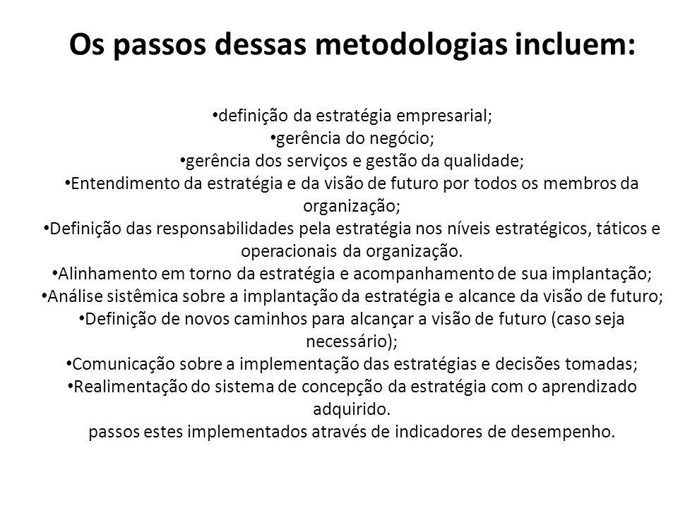 Os passos dessas metodologias incluem: