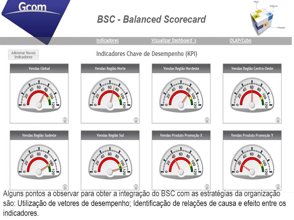 Alguns pontos a observar para obter a integração do BSC com as estratégias da organização são: Utilização de vetores de desempenho; Identificação de relações de causa e efeito entre os indicadores.