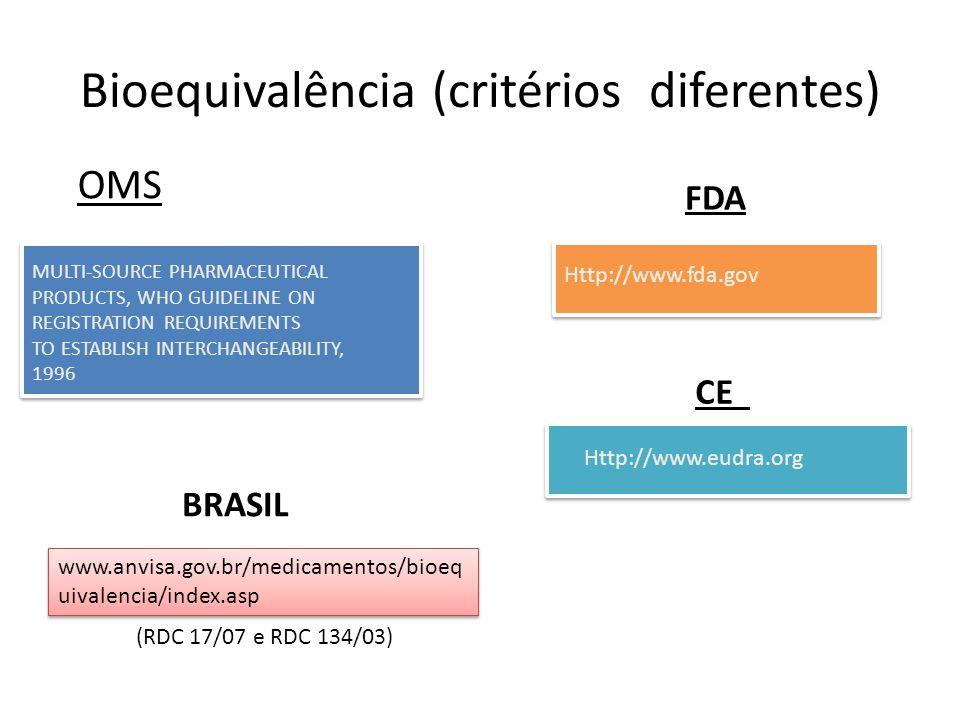 Bioequivalência (critérios diferentes)