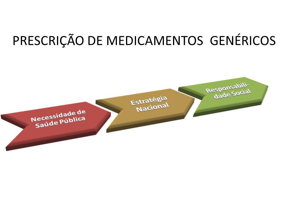 Necessidade de Saúde Pública Responsabili-dade Social
