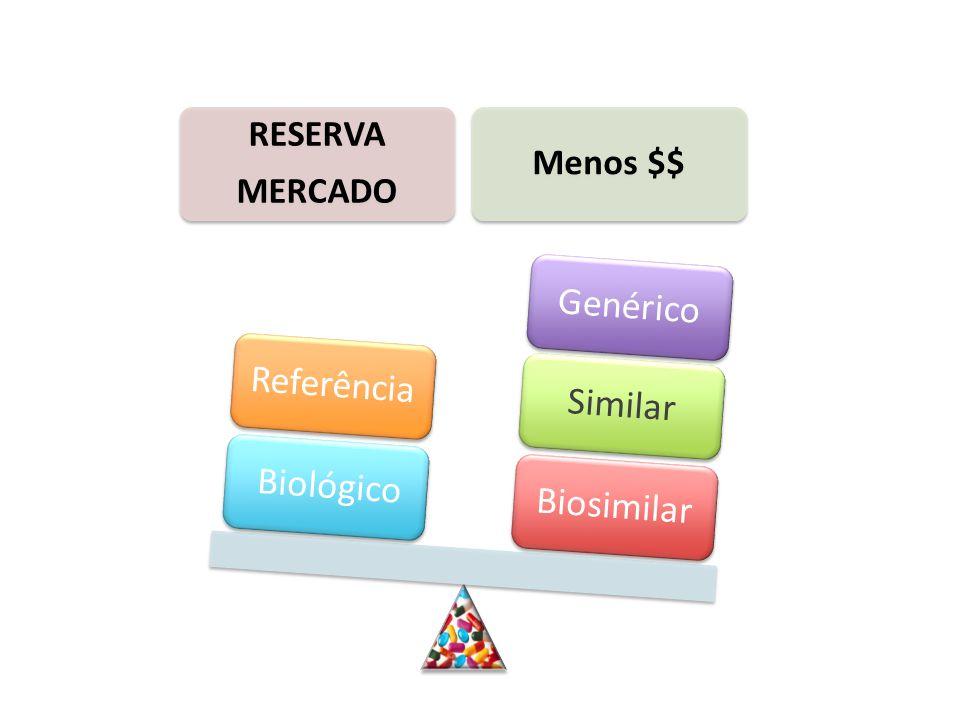 RESERVA MERCADO Menos $$