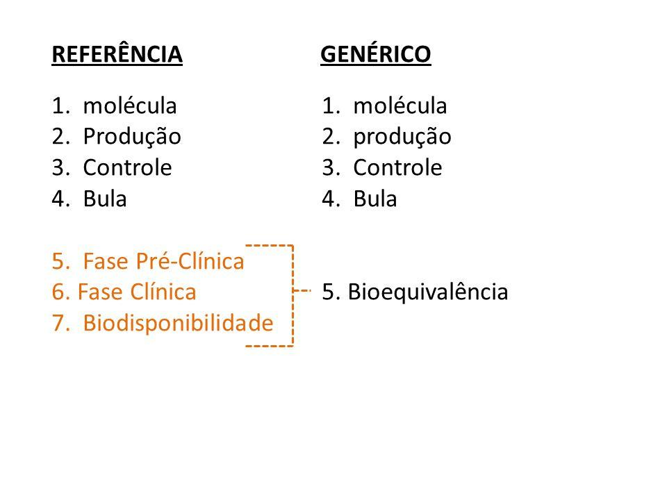 REFERÊNCIA GENÉRICO 1. molécula 1. molécula. 2. Produção 2. produção. 3. Controle 3. Controle.