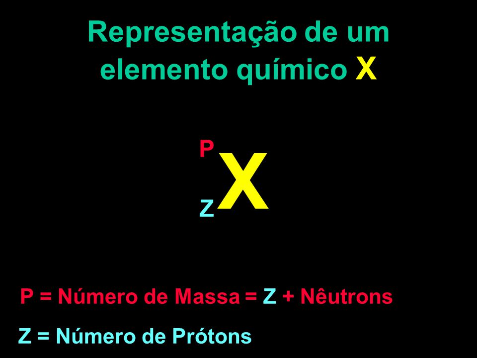 Representação de um elemento químico X