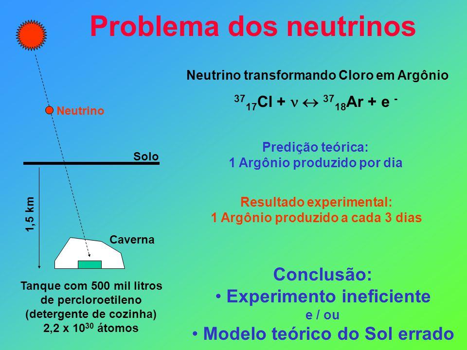 Problema dos neutrinos