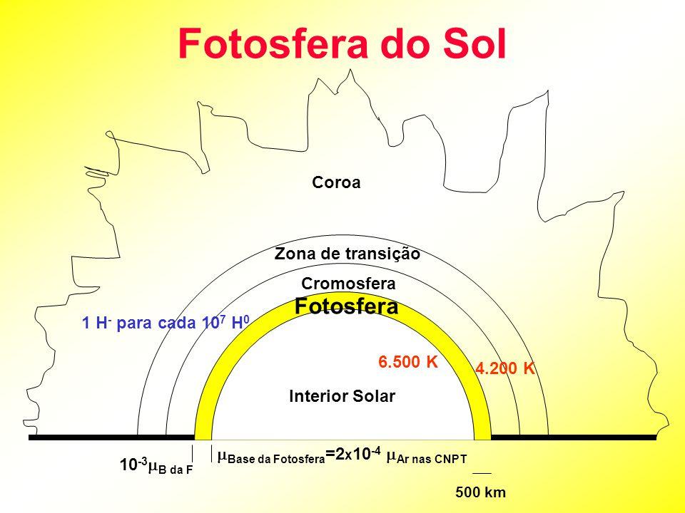 Base da Fotosfera=2x10-4 Ar nas CNPT