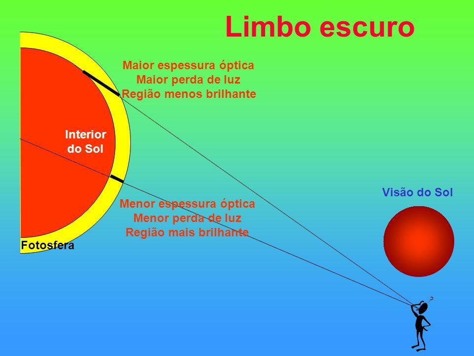 Maior espessura óptica Região menos brilhante Menor espessura óptica