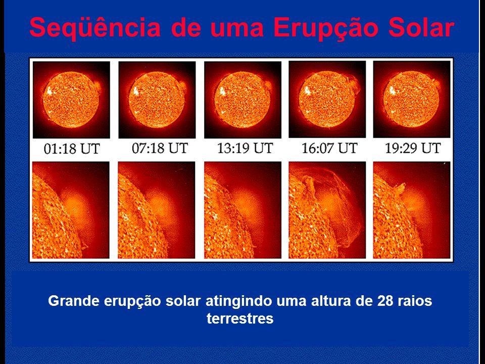 Seqüência de uma Erupção Solar