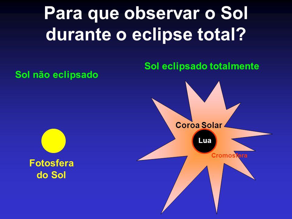 Para que observar o Sol durante o eclipse total