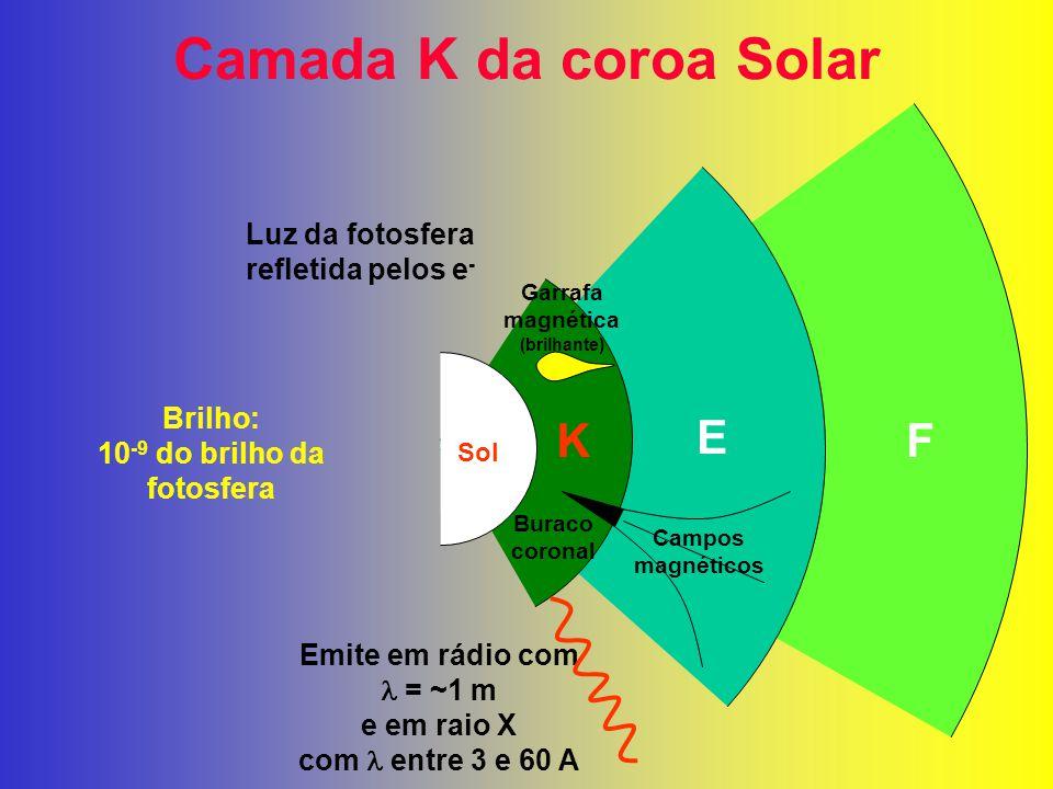 Camada K da coroa Solar K E F Luz da fotosfera refletida pelos e-