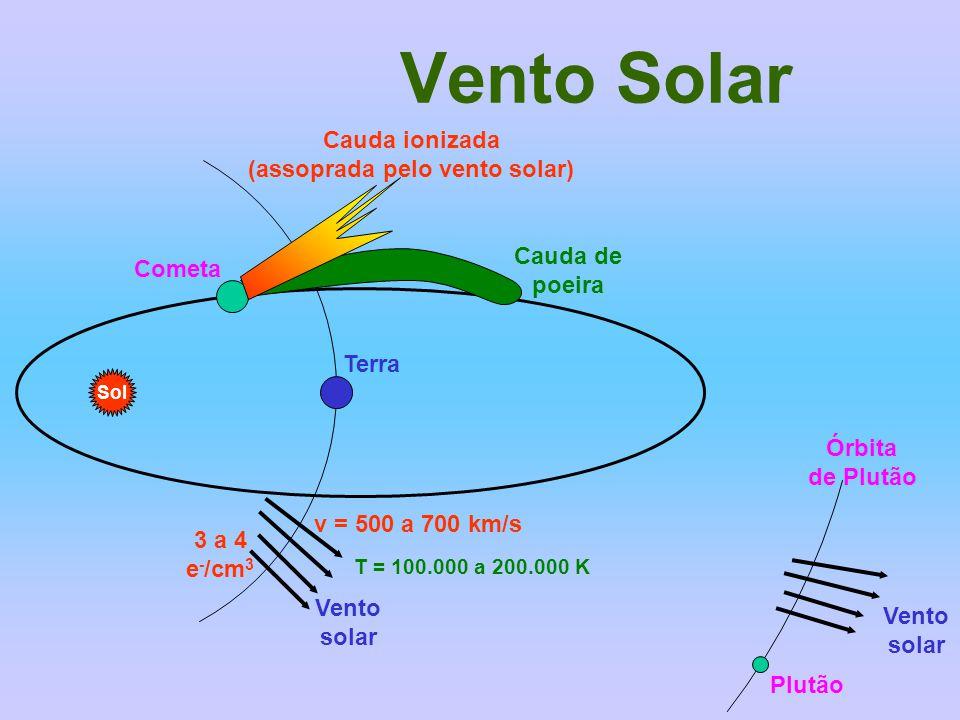 (assoprada pelo vento solar)