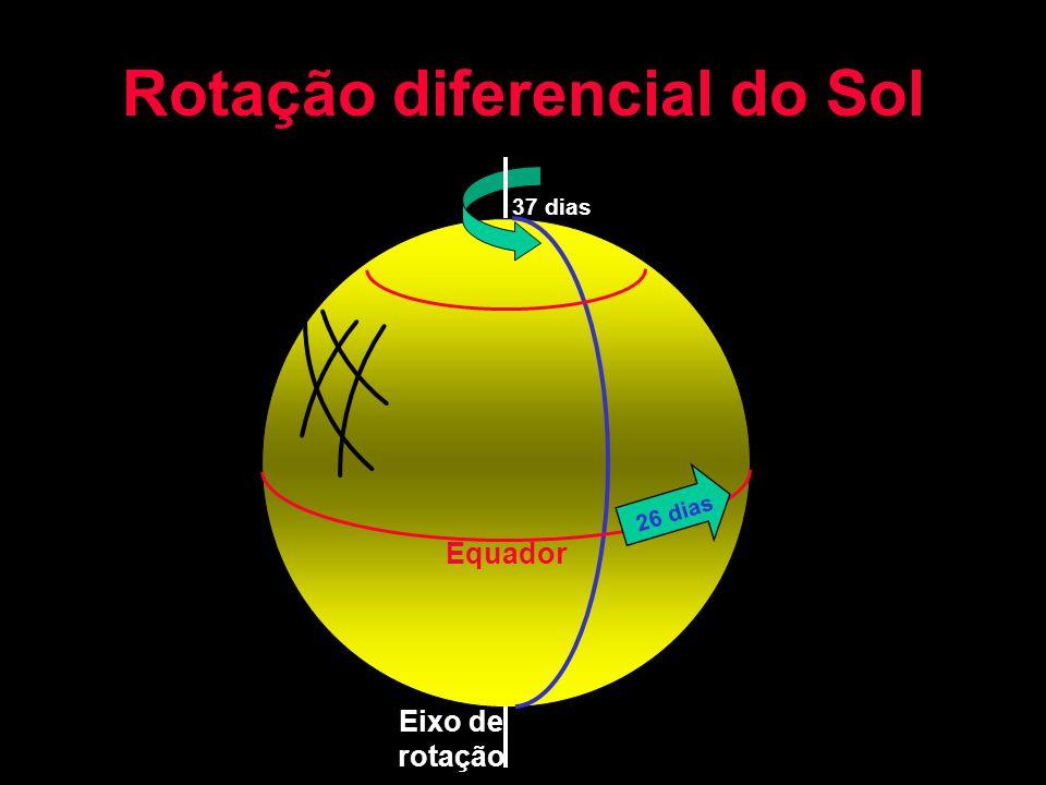 Rotação diferencial do Sol