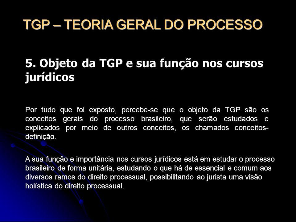 TGP – TEORIA GERAL DO PROCESSO