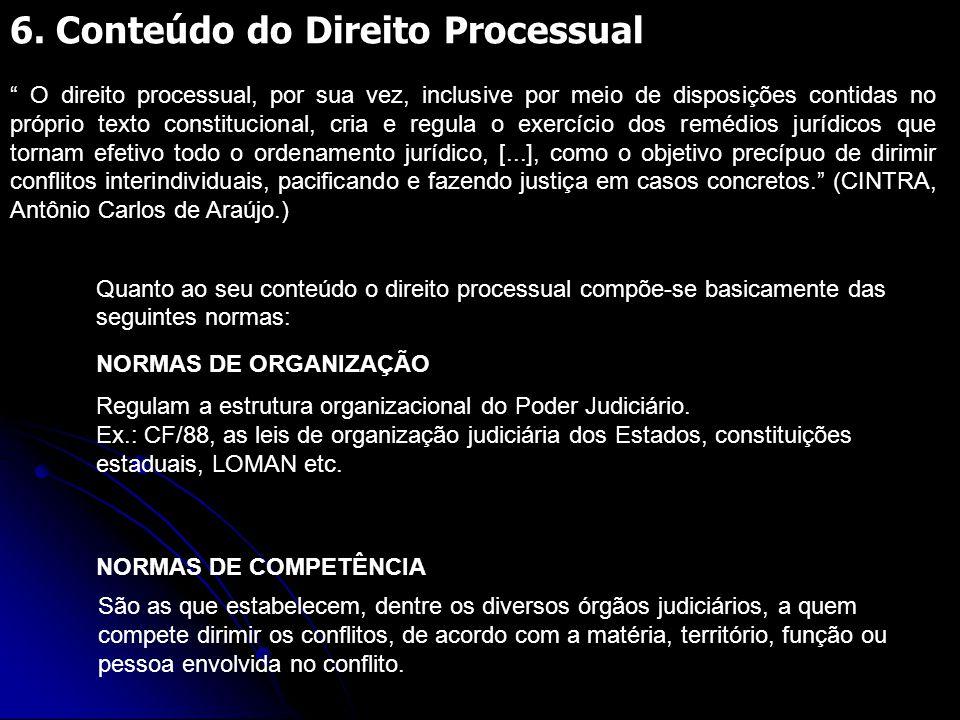 6. Conteúdo do Direito Processual