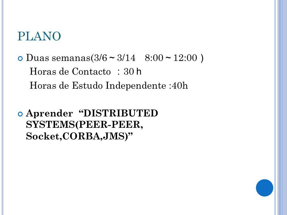 PLANO Duas semanas(3/6~3/14 8:00~12:00) Horas de Contacto :30h