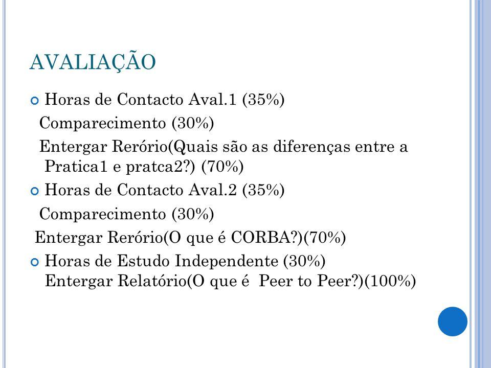 AVALIAÇÃO Horas de Contacto Aval.1 (35%) Comparecimento (30%)