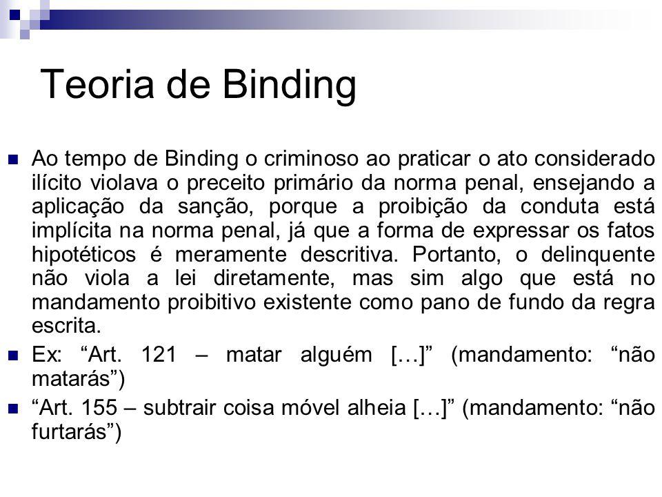Teoria de Binding