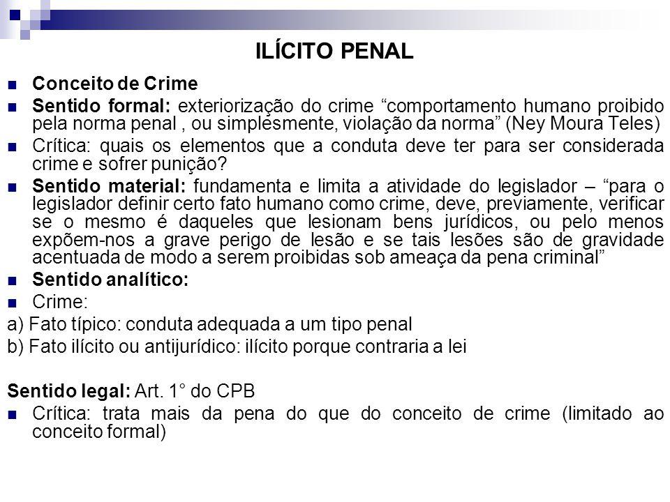 ILÍCITO PENAL Conceito de Crime