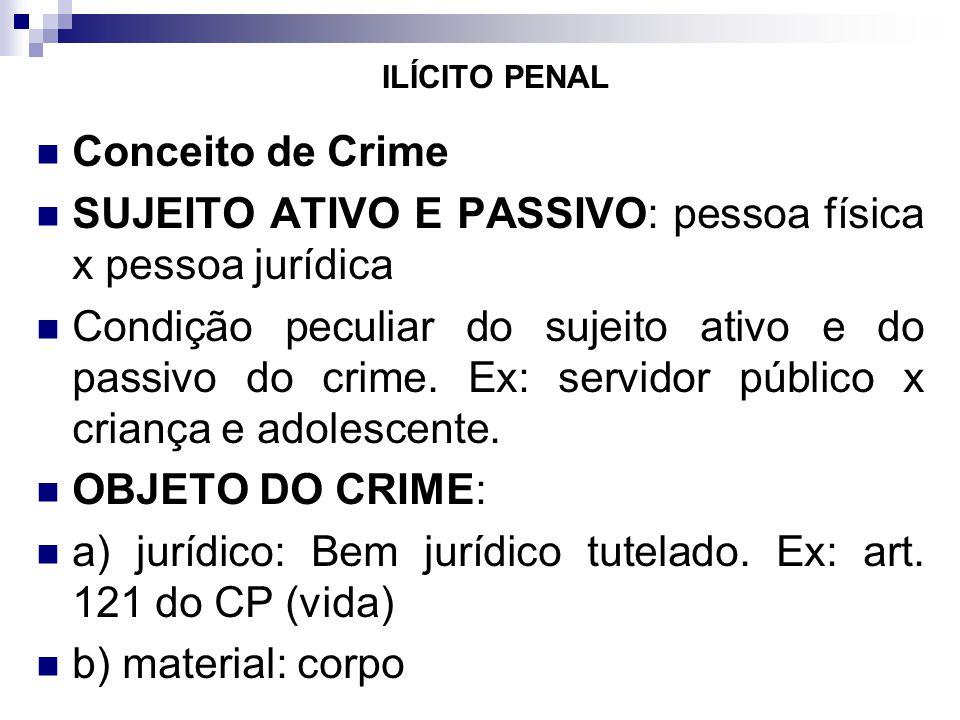 SUJEITO ATIVO E PASSIVO: pessoa física x pessoa jurídica
