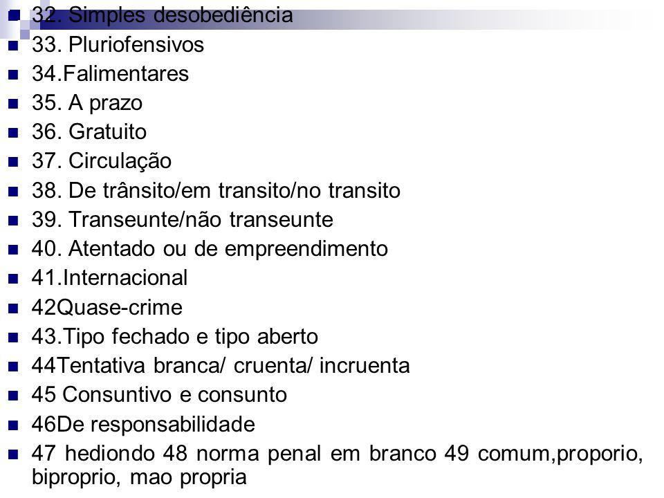 32. Simples desobediência