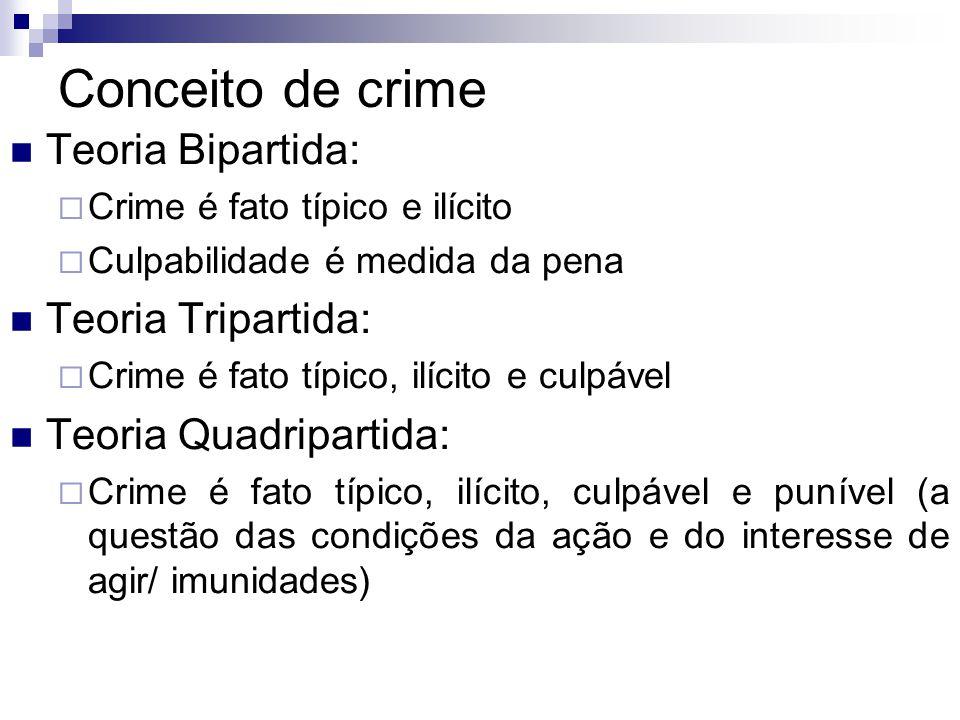 Conceito de crime Teoria Bipartida: Teoria Tripartida: