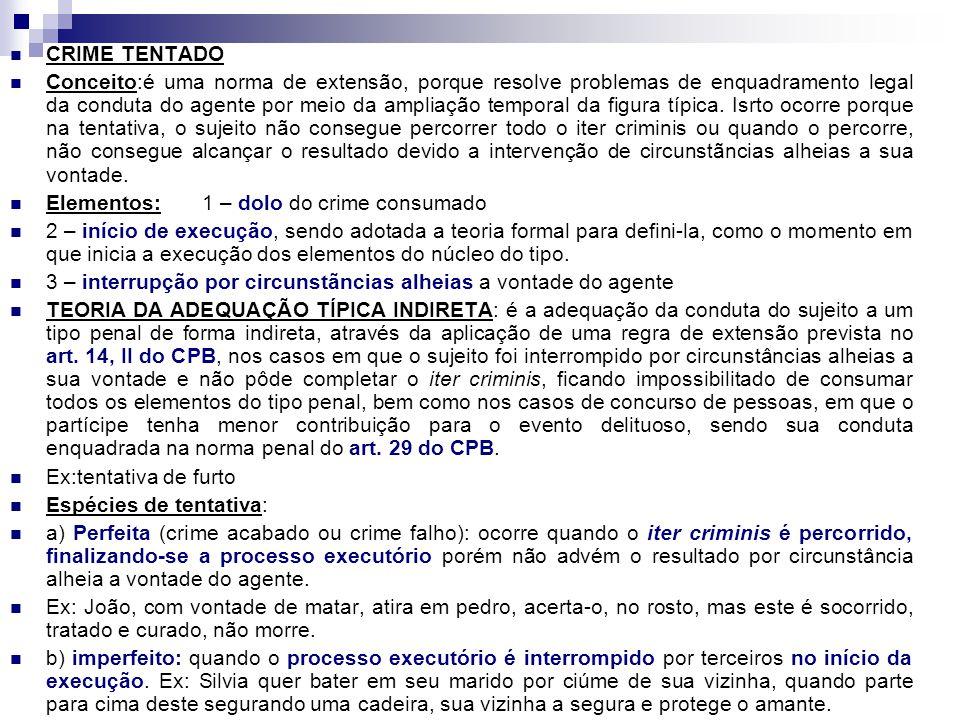 CRIME TENTADO