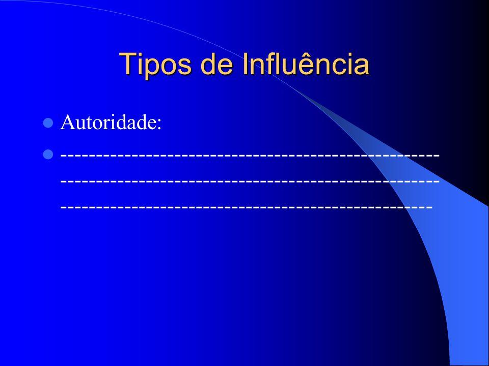 Tipos de Influência Autoridade: