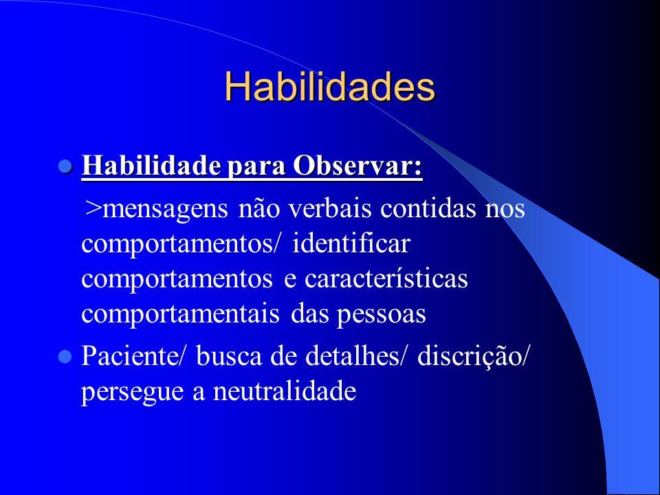Habilidades Habilidade para Observar: