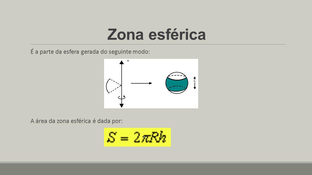 Zona esférica É a parte da esfera gerada do seguinte modo:
