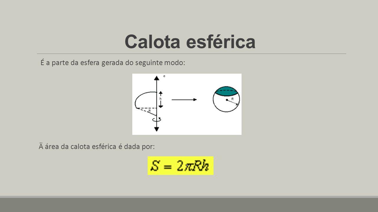 Calota esférica É a parte da esfera gerada do seguinte modo: