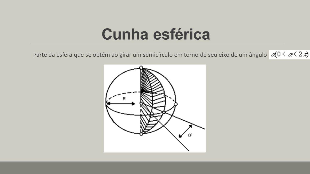 Cunha esférica Parte da esfera que se obtém ao girar um semicírculo em torno de seu eixo de um ângulo.