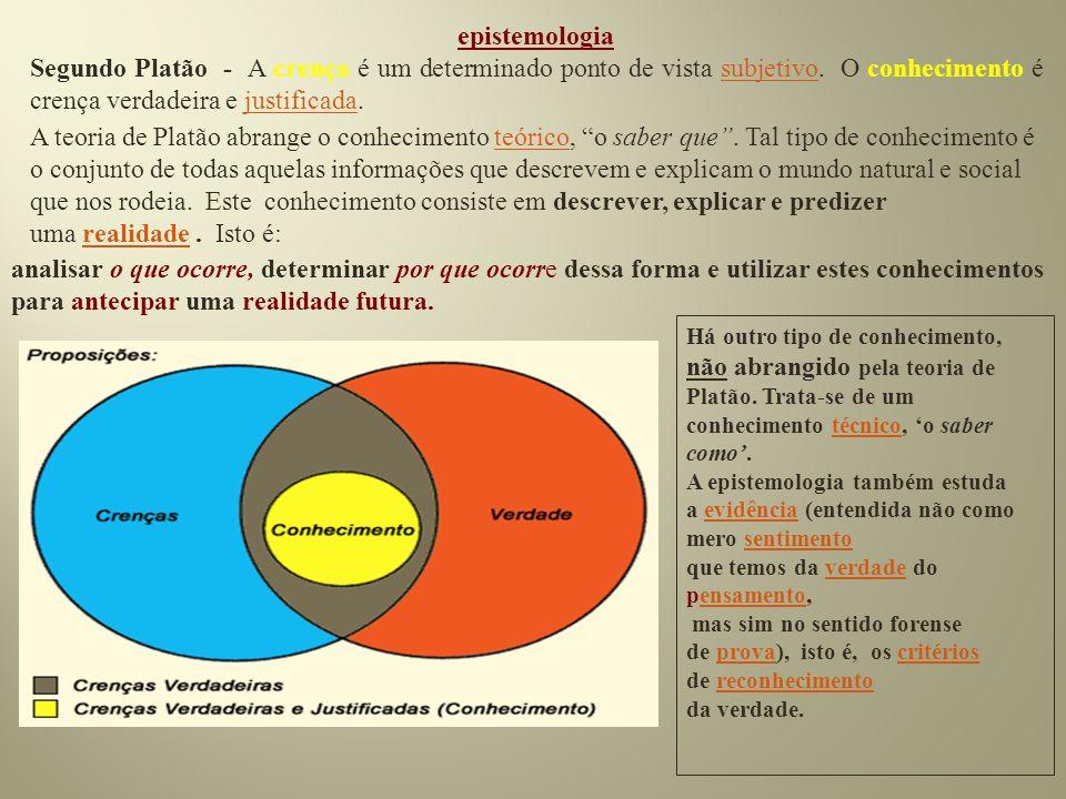 epistemologia Segundo Platão - A crença é um determinado ponto de vista subjetivo. O conhecimento é crença verdadeira e justificada.